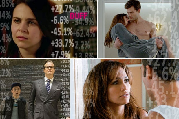 Hollywood Takes Niche Marketing To Next Level For Major Movies Like Fifty Shades And Kingsman