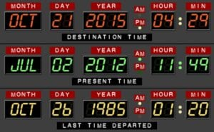 Back to the Future dates