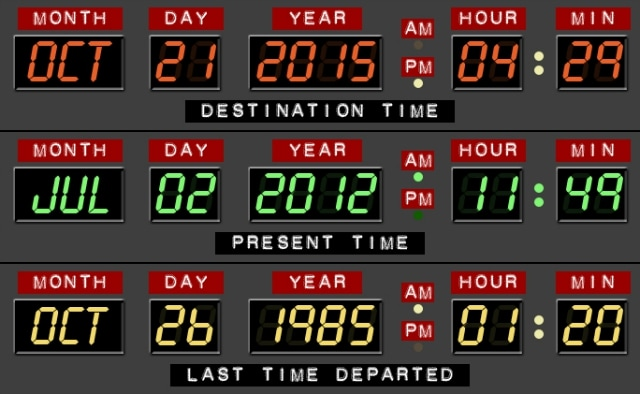 Back To The Future Date Night
