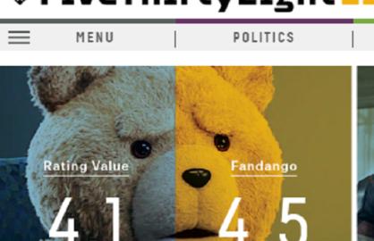 fandango.bear