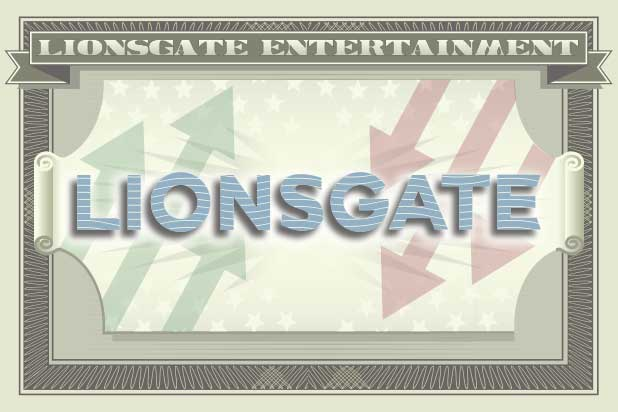 lionsgate earnings