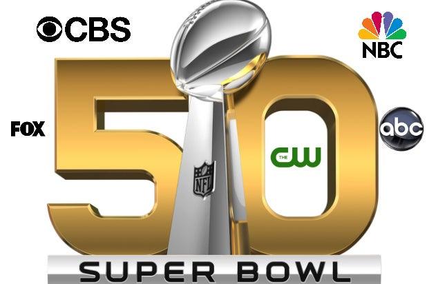 Broadcast TV's Ratings Rankings Before Super Bowl 50