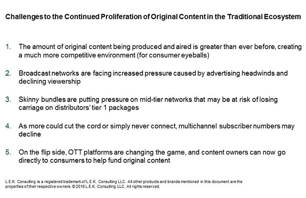challenges to the continued proliferation of original content in the traditional ecosystem
