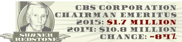 Sumner Redstone CBS Emeritus