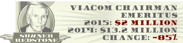 Sumner Redstone Viacom