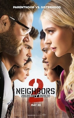 neighbors2 movie poster cliche