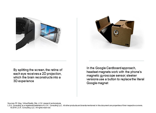 a medium virtual reality headset and highlights Google's cardboard glasses
