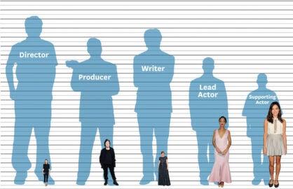 Slated graphic