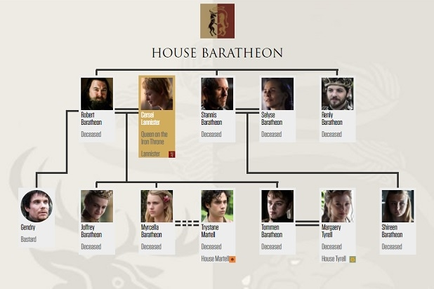 game of thrones catch up guide house baratheon