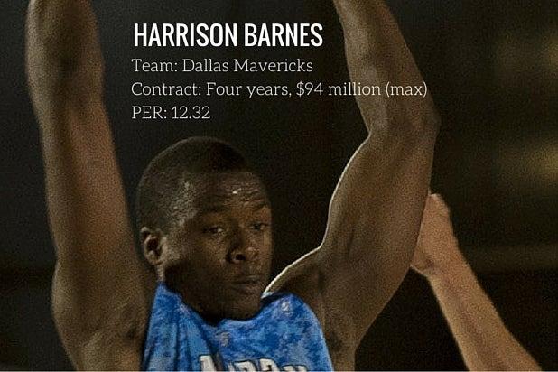 Harrison Barnes
