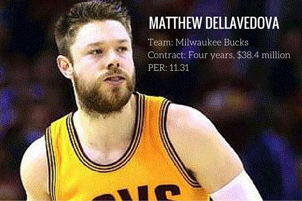 Matthew Dellavedova