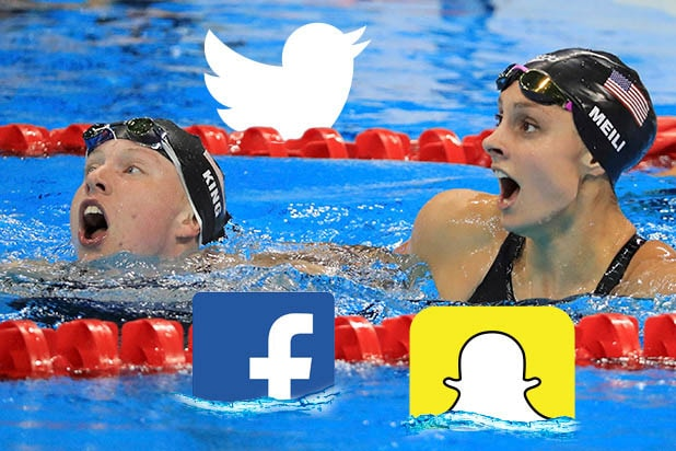 Olympics Ratings Social Media