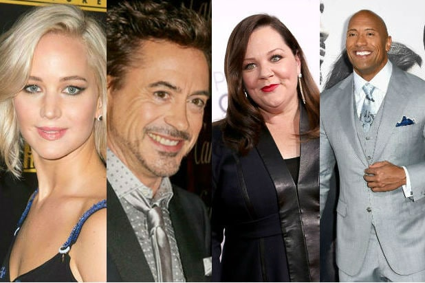 gap 10 highest paid actors earn more than double top 10 actresses