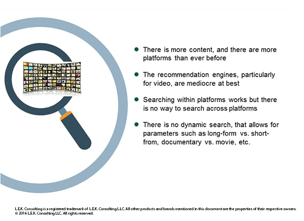 the reasons why consumers are looking for next gen tv search including the influx of content and platforms recommendation engines being mediocre no way to search across platforms and no dynamic search