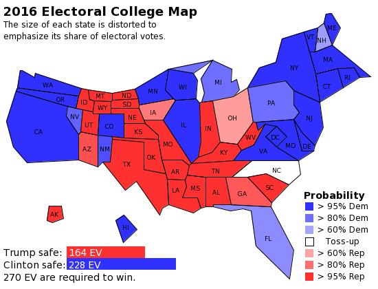 Princeton Predicction