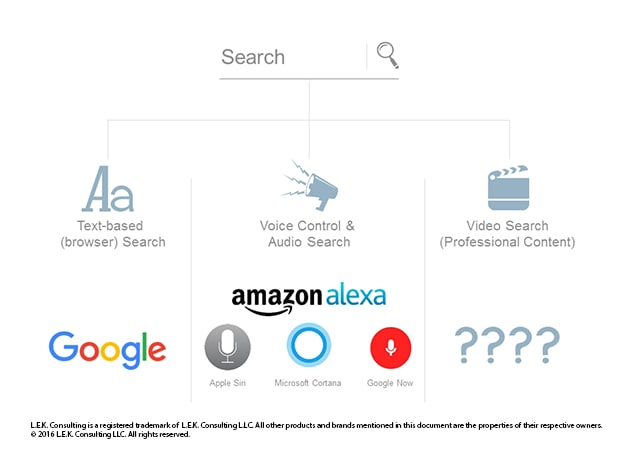 lek video search graphic