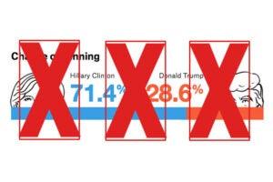 wrong poll election donald trump hillary clinton