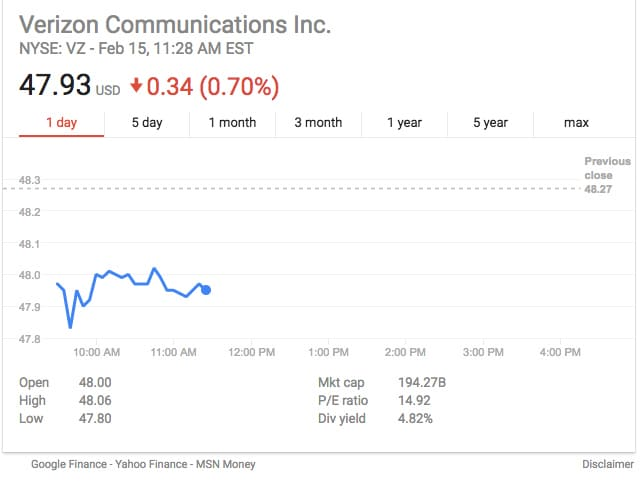 Midday Report: Verizon Revises Deal With Yahoo!; US Stocks at Records