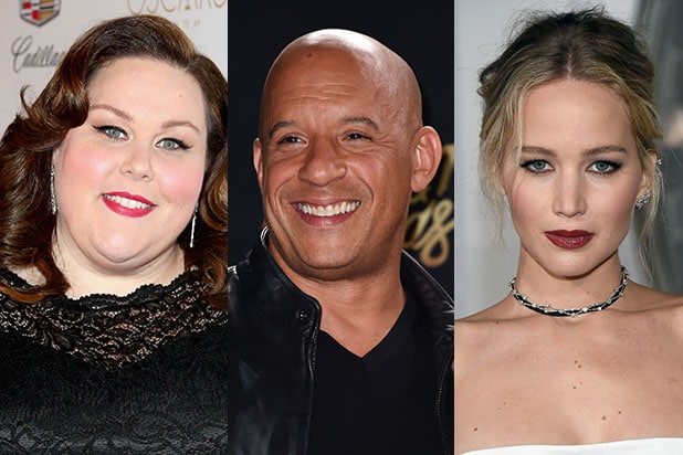 Body shaming chrissy metz jennifer lawrence vin diesel