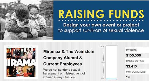 Miramax Fundraiser