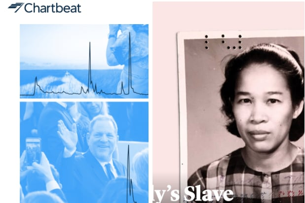 Right: Chartbeat; Left: My Family's Slave