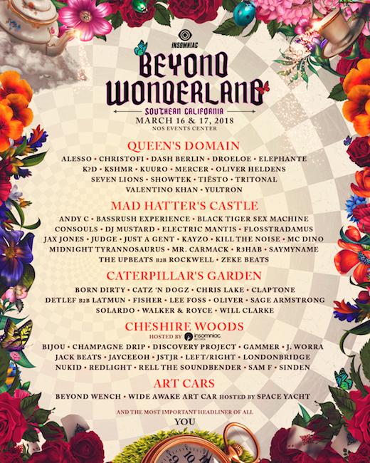 Beyond Wonderland 2018 Lineup