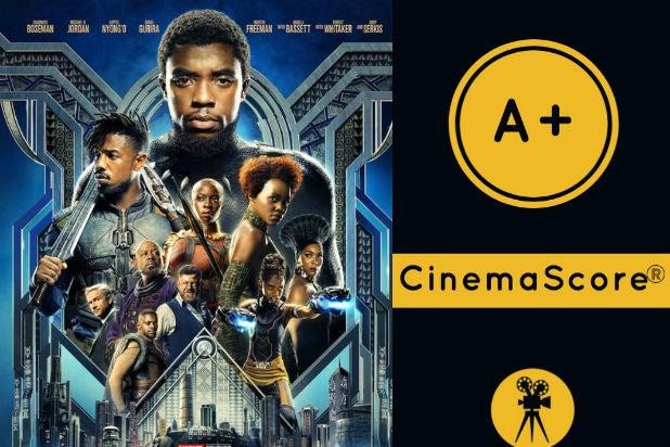 Black Panther Cinemascore