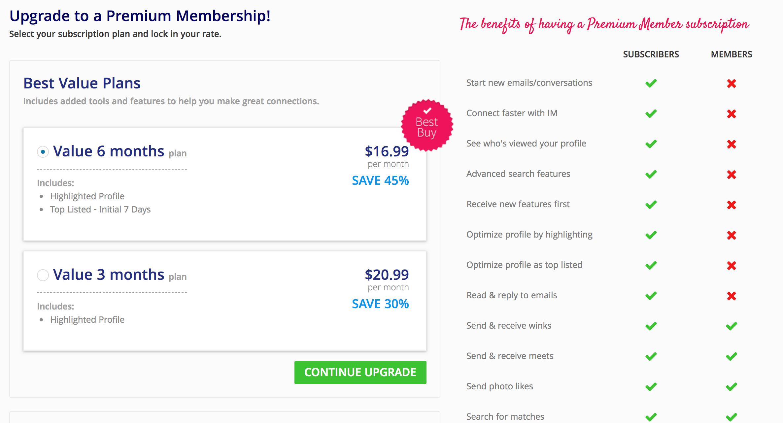 dating sites membership numbers