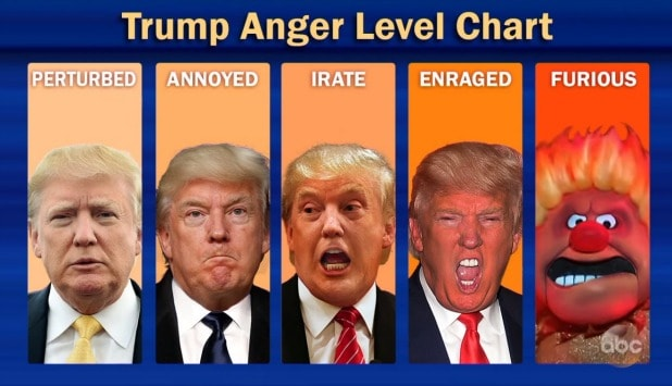 jimmy kimmel live trump anger level chart