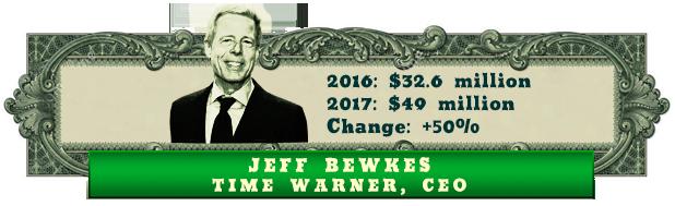 Jeff Bewkes