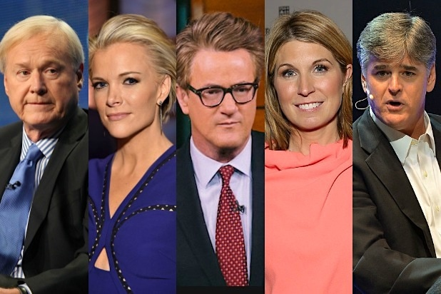 Chris Matthews Megyn Kelly Joe Scarborough Nicolle Wallace Sean Hannity Q rating