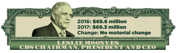 Leslie Moonves CBS executive pay
