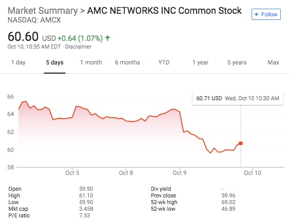 AMC Theatres, the world's largest exhibitor, has unveiled its answer to MoviePass after disparaging the popular subscription service as a house of cards for nearly a year. On Tuesday, the.