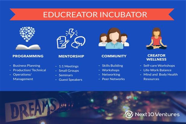 Next Ten Ventures EduCreator