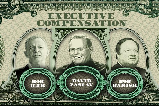 2019 executive compensation
