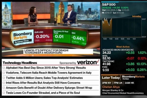 Bloomberg tv plus