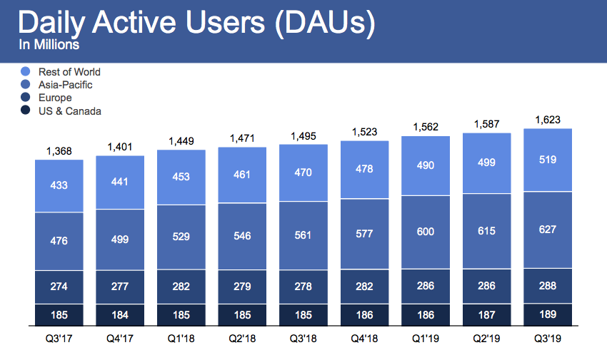 Facebook Q4 Earnings Preview: Can Instagram Drive Substantial Revenue Growth?