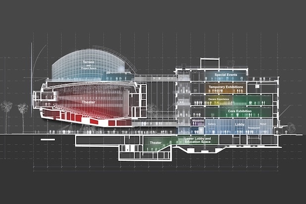 Musem building plan