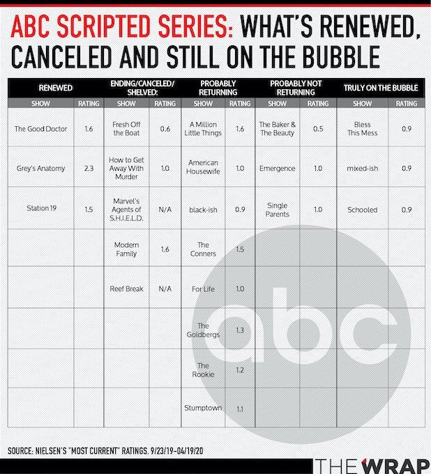 Bubble-Shows-ABC
