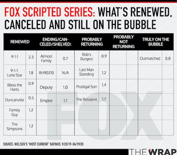 Bubble-Shows-fox