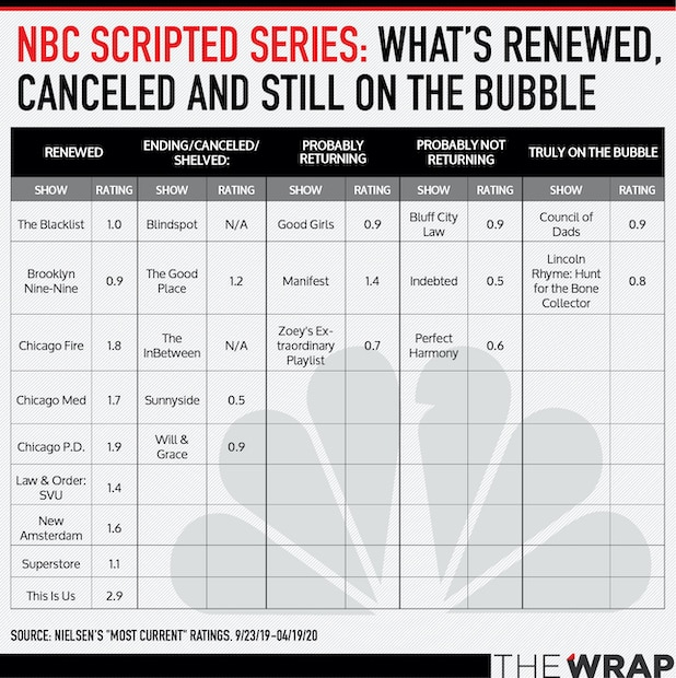 NBC-Bubble-shows