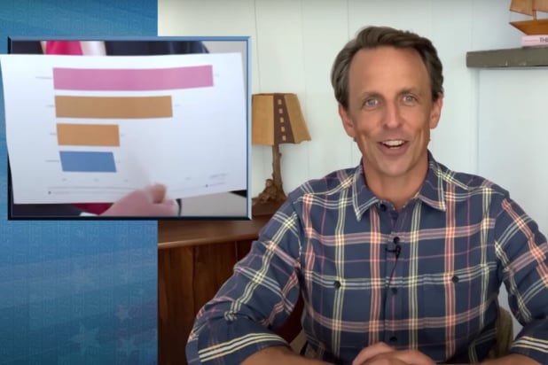 late night with seth meyers donald trump idiot graphs axios interview
