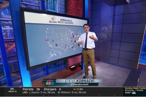 Steve Kornacki Sunday Night Football