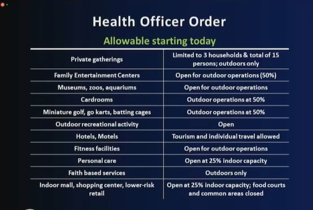 LA County health order Jan. 25
